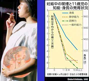 タバコ 授乳 中
